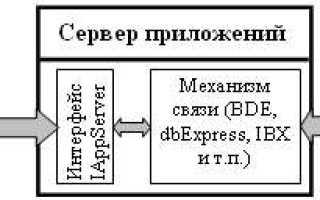 Многоуровневая архитектура приложений