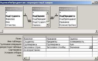 Перекрестные запросы в access примеры