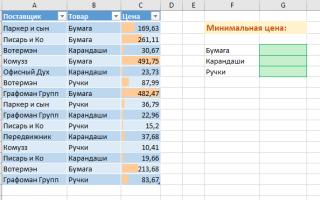 Excel минимальное значение с условием