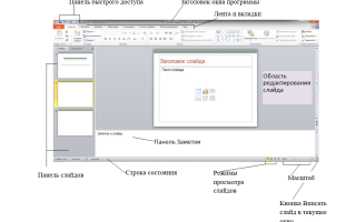 Элементы интерфейса powerpoint