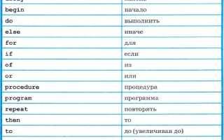 Служебные слова языка паскаль таблица