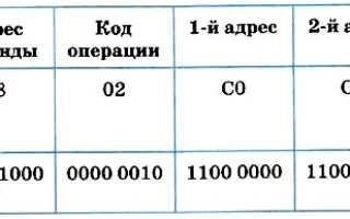 История создания языка паскаль