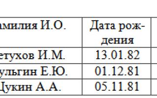 Record тип данных паскаль