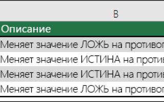 Excel если не равно