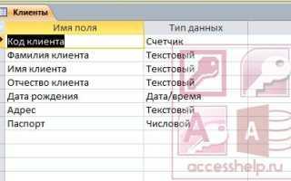 База данных рекламное агентство access