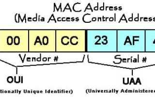Мак адрес через cmd